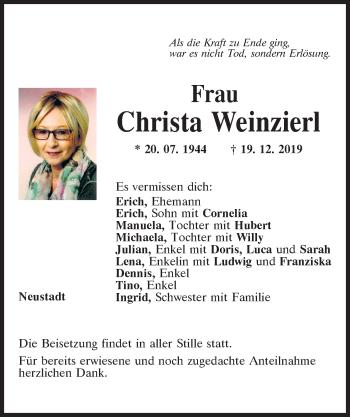 Mittelbayerische Zeitung Todesanzeigen Schwandorf